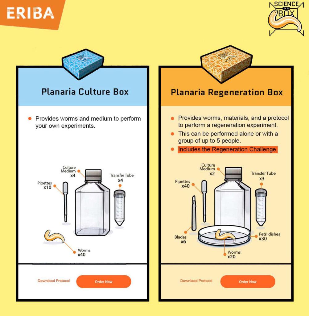 Illustratie van van science-boxen