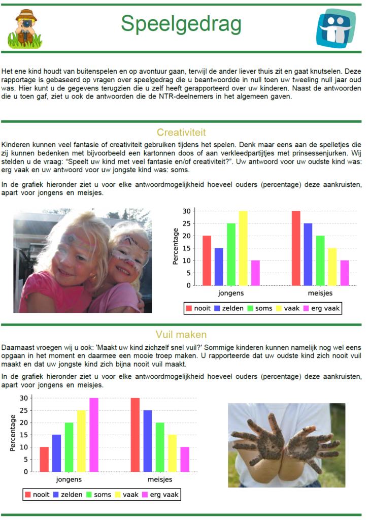 pdf met resultaten onderzoek over het speelgedrag van tweelingen